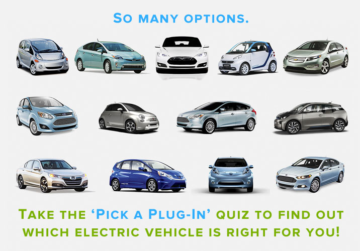 Quiz Is An Electric Car Right For You